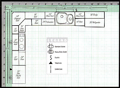 kitchen cabinet design layout tlc kitchen cabinets 800